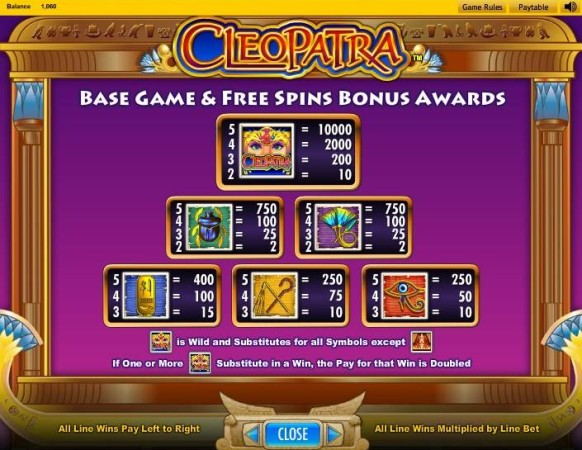 Cleopatra Slot by IGT – Paytable