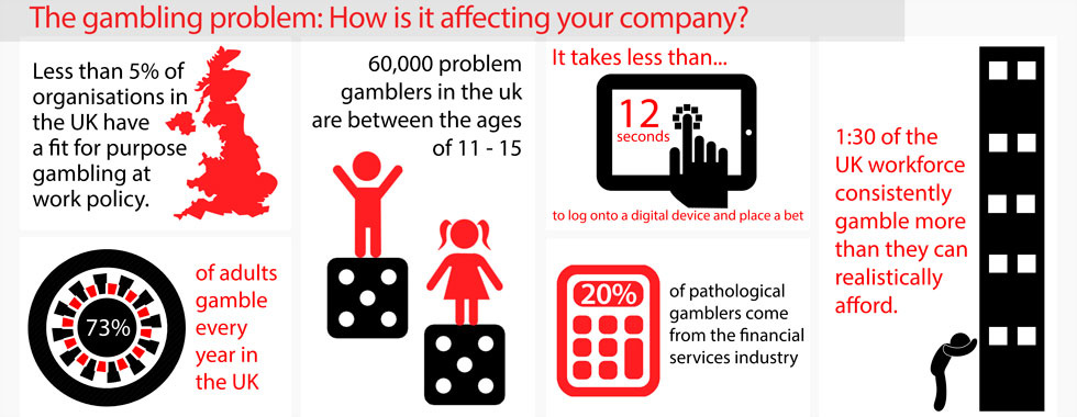 Gambling facts and statistics 2018