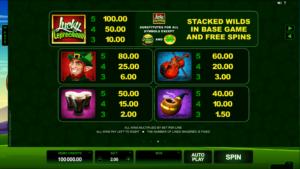 Lucky Leprechaun Mobile Slot Paytable
