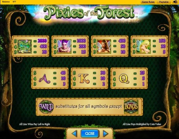 Pixies of the Forest Slot by IGT – Paytable