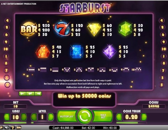 Starburst Slot by NetEnt – Paytable
