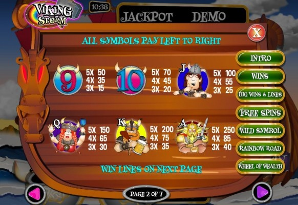 Viking Storm Slot by mFortune – Paytable